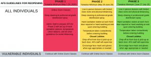 COVID chart 5